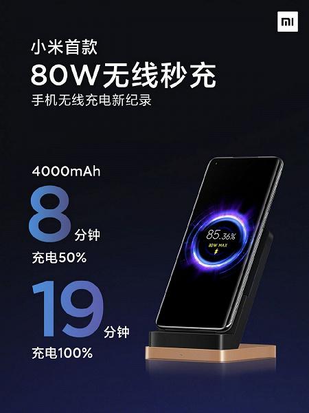 Xiaomi презентовала самую быструю в истории беспроводную зарядку для смартфонов