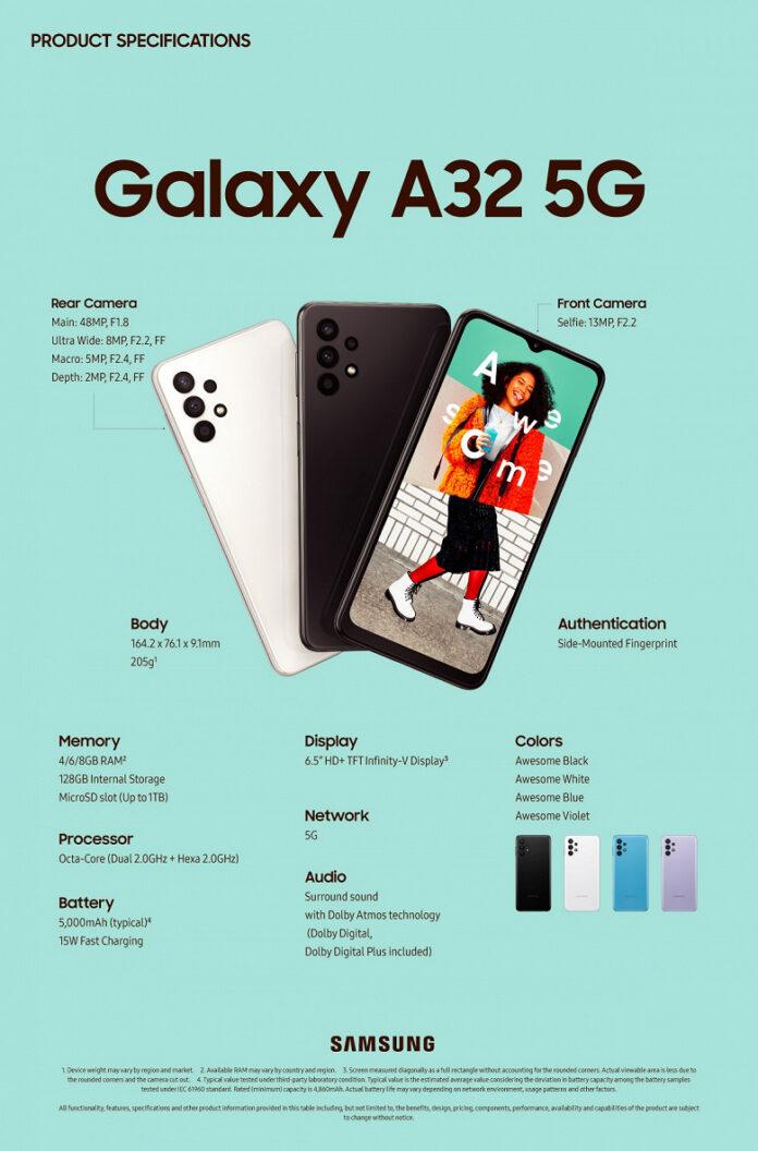 Samsung презентовала доступного конкурента для Redmi Note 10