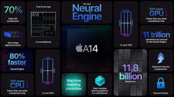 iPhone SE Plus: стоимость и главные изменения самого доступного смартфона Apple в 2021