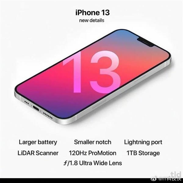 iPhone 13 станет самый дорогим iPhone в истории. Вот почему