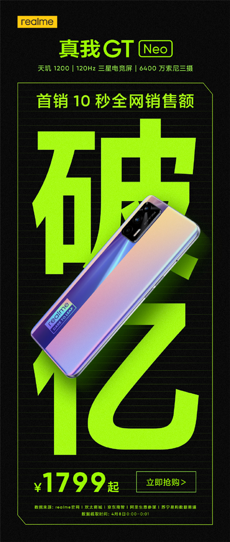 Бестселлер realme GT Neo появился на Aliexpress