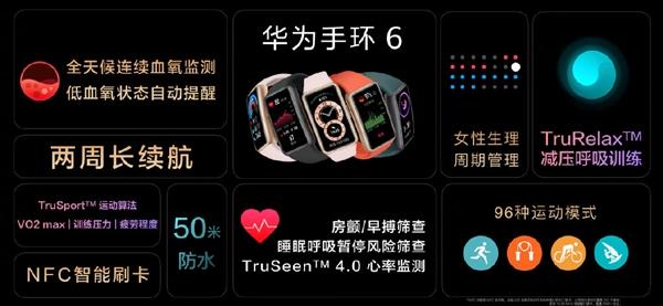 Huawei представила серьезного конкурента Xiaomi Mi Band 5