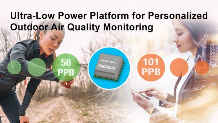 Благодаря новому компактному датчику смартфоны и «умные» часы смогут определять качество воздуха