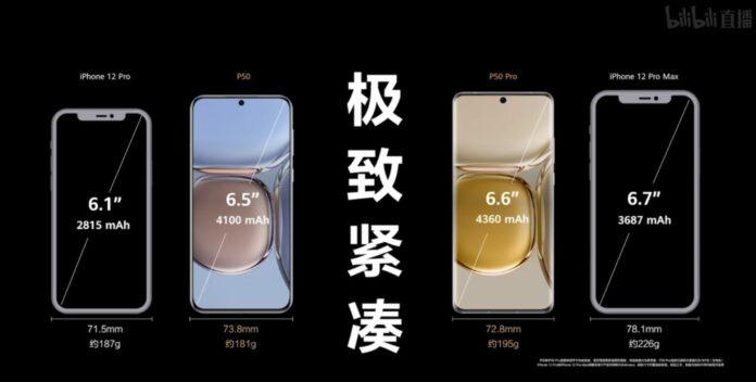 Преимущества смартфонов серии Huawei P50 над iPhone 12 Pro и 12 Pro Max