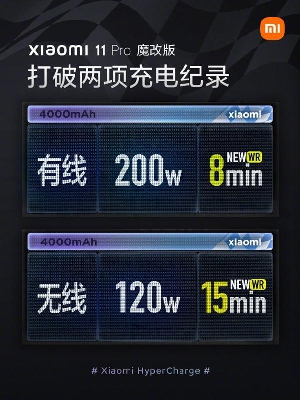 Бюджетный суб-флагман Poco F4 будет оснащен быстрой зарядкой на 120 Вт